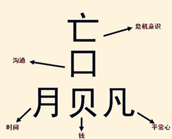 中国人寿鑫福赢家最早30岁返本 一年交多少?
