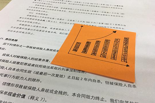 华夏常青树多倍版30种轻症和100种重疾明细及投保规则