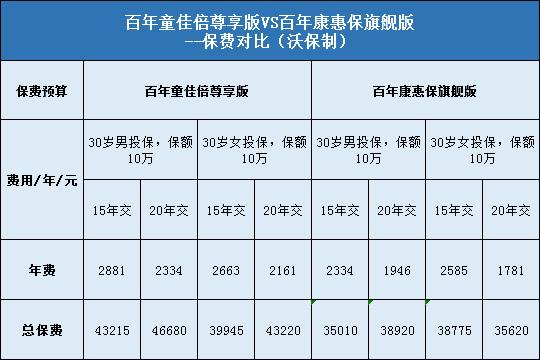 重庆时时彩微信群靠谱吗