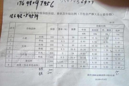 内蒙古村民近2万亩地绝收 投近400万保险仅赔64万