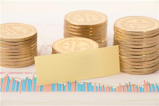 理财产品分为5个风险等级!是不是银行自营的如何辨别呢?