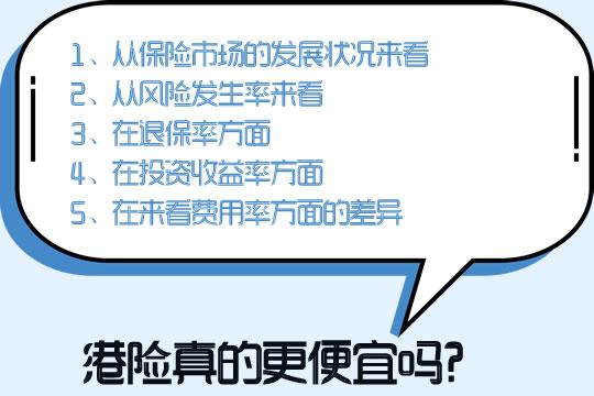 香港保险真的比内地便宜吗?先来弄清保险精算这五个定价原理