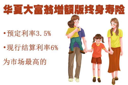 华夏大富翁增额终身寿险如何怎么样?收益高?产品介绍