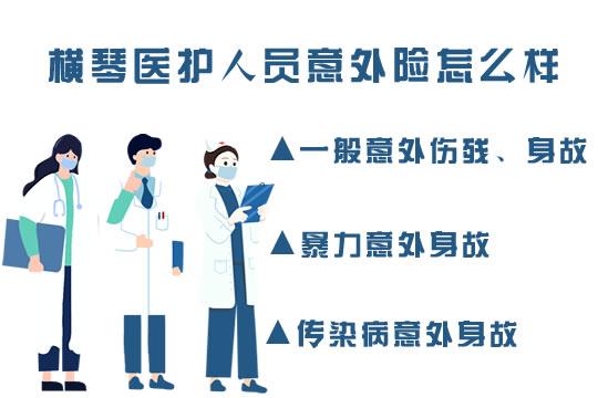 6月意外险新品测评:横琴医护人员意外险怎么样?值得买吗?