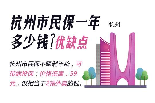 杭州市民保一年多少钱?是骗人的吗?优缺点?附价格表