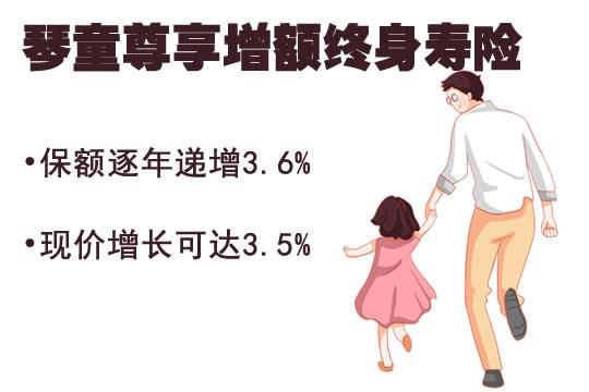 琴童尊享增额终身寿险收益高吗?复利3.6%是骗人的吗?